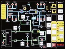 省力型自動制御操作液晶タッチパネル